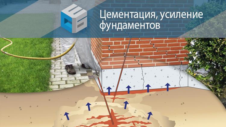 Цементация, усиление фундаментов в Москве, Красногорске, Истре